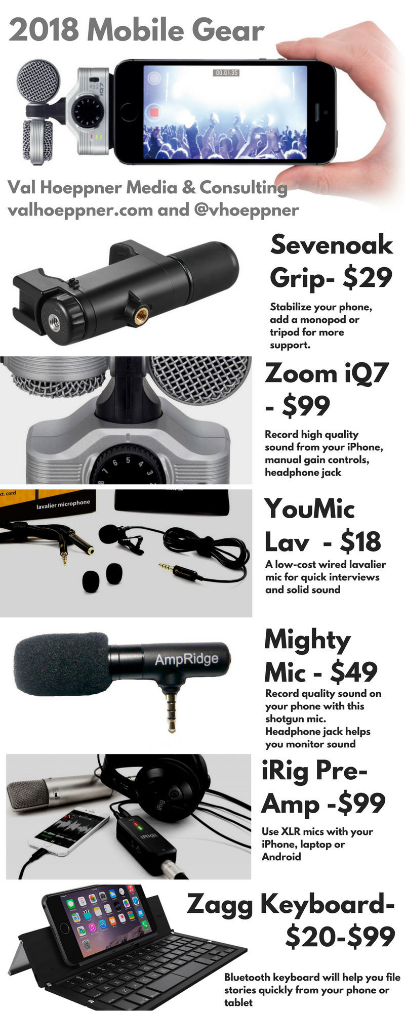 Mobile Gear graphic
